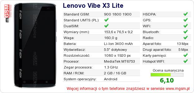 Dane telefonu Lenovo Vibe X3 Lite