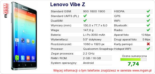 Dane telefonu Lenovo Vibe Z