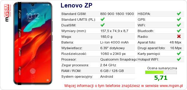 Dane telefonu Lenovo ZP