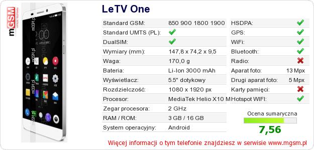 Dane telefonu LeTV One