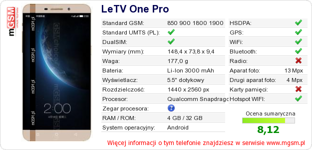 Dane telefonu LeTV One Pro