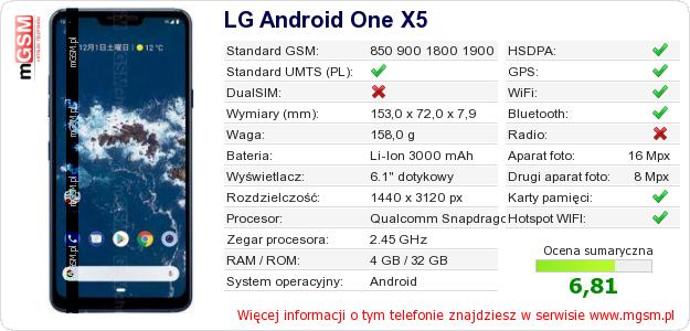 Dane telefonu LG Android One X5