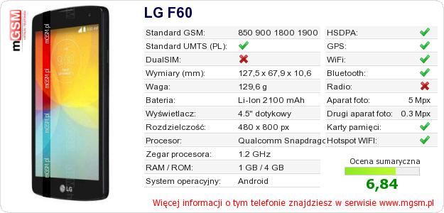 Dane telefonu LG F60