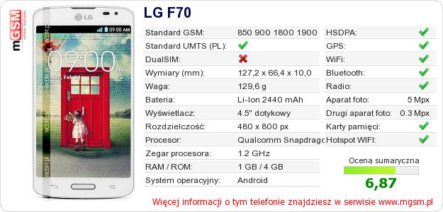 Dane telefonu LG F70