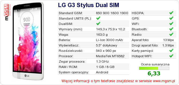 Dane telefonu LG G3 Stylus Dual SIM