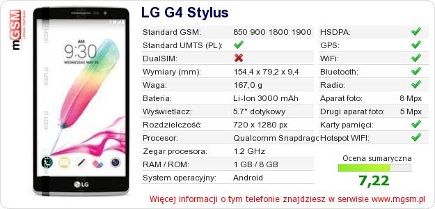 Dane telefonu LG G4 Stylus