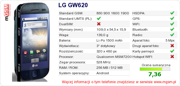 Dane telefonu LG GW620