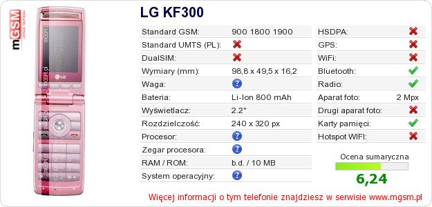 Dane telefonu LG KF300
