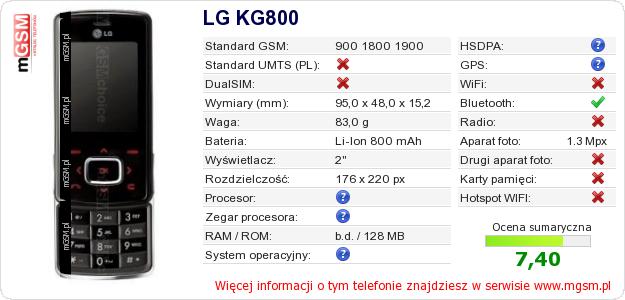 Dane telefonu LG KG800