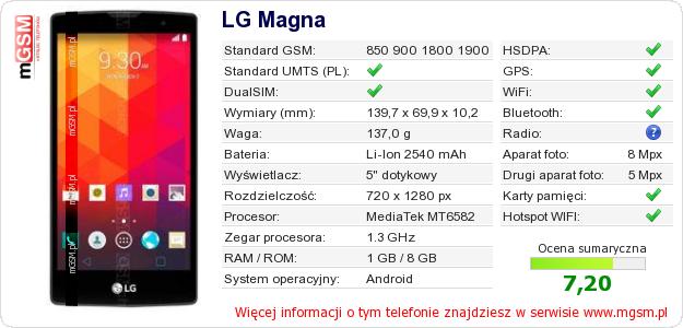 Dane telefonu LG Magna