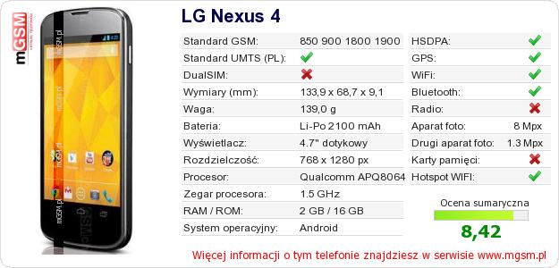 Dane telefonu LG Nexus 4