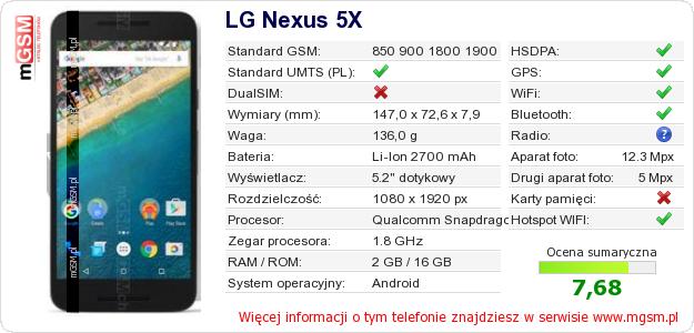 Dane telefonu LG Nexus 5X