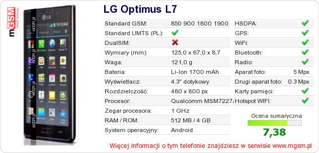 Dane telefonu LG Optimus L7
