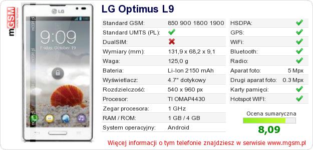 Dane telefonu LG Optimus L9