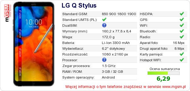 Dane telefonu LG Q Stylus