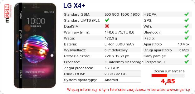Dane telefonu LG X4+