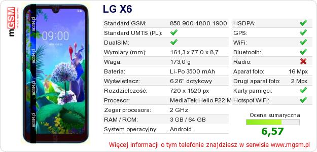 Dane telefonu LG X6