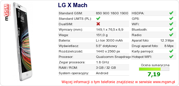 Dane telefonu LG X Mach
