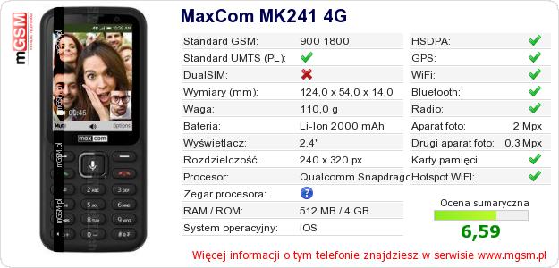 Dane telefonu MaxCom MK241 4G