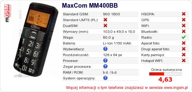 Dane telefonu MaxCom MM400BB