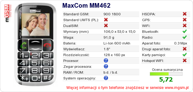 Dane telefonu MaxCom MM462