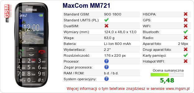 Dane telefonu MaxCom MM721