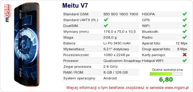 Dane telefonu Meitu V7