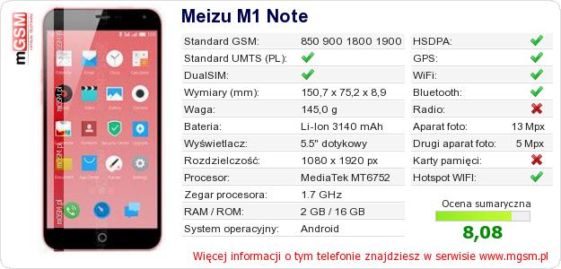 Dane telefonu Meizu M1 Note