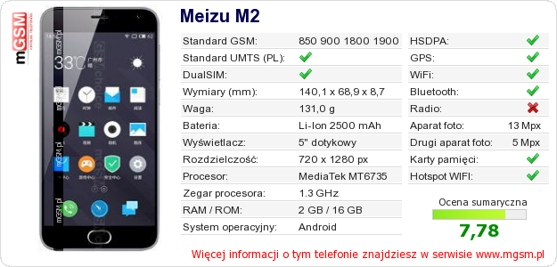 Dane telefonu Meizu M2
