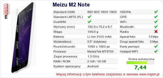 Dane telefonu Meizu M2 Note