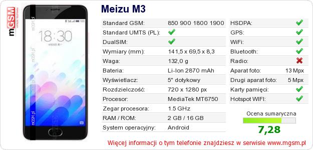 Dane telefonu Meizu M3