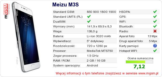 Dane telefonu Meizu M3S