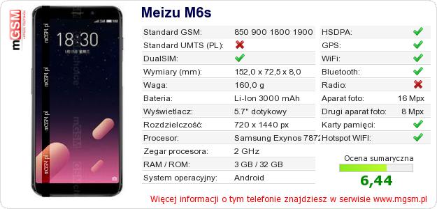 Dane telefonu Meizu M6s