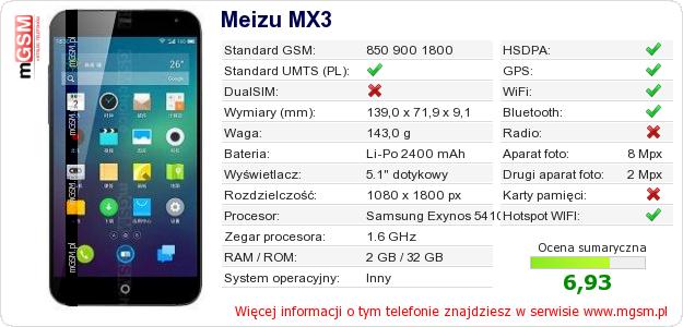 Dane telefonu Meizu MX3