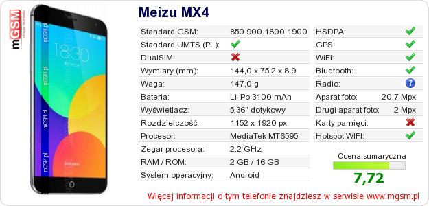 Dane telefonu Meizu MX4