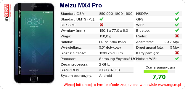 Dane telefonu Meizu MX4 Pro