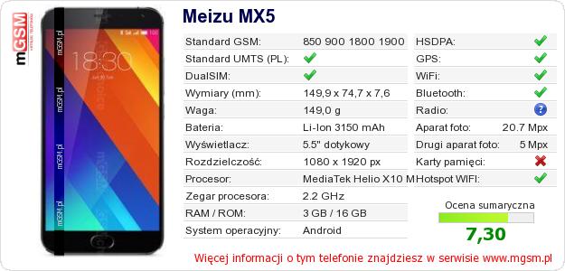 Dane telefonu Meizu MX5