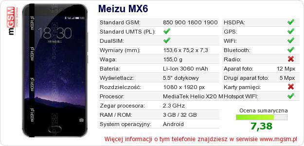 Dane telefonu Meizu MX6