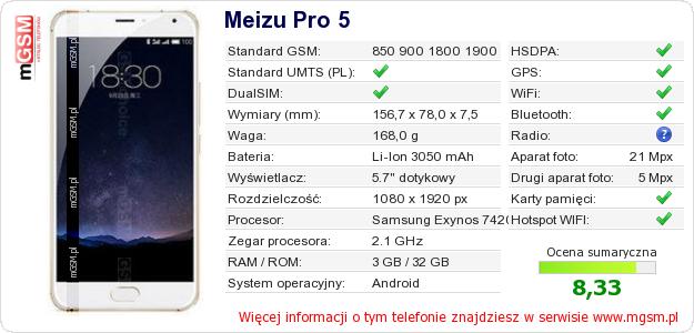 Dane telefonu Meizu Pro 5