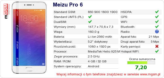 Dane telefonu Meizu Pro 6