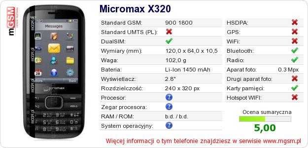 Dane telefonu Micromax X320