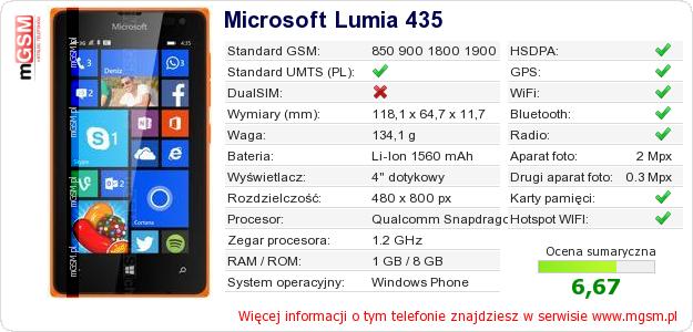 Dane telefonu Microsoft Lumia 435
