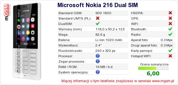 Dane telefonu Microsoft Nokia 216 Dual SIM