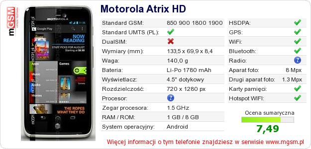 Dane telefonu Motorola Atrix HD