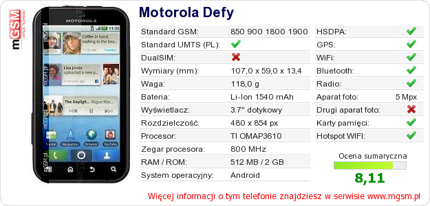 Dane telefonu Motorola Defy