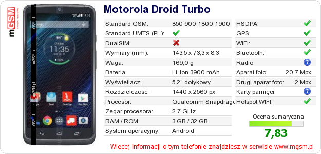 Dane telefonu Motorola Droid Turbo