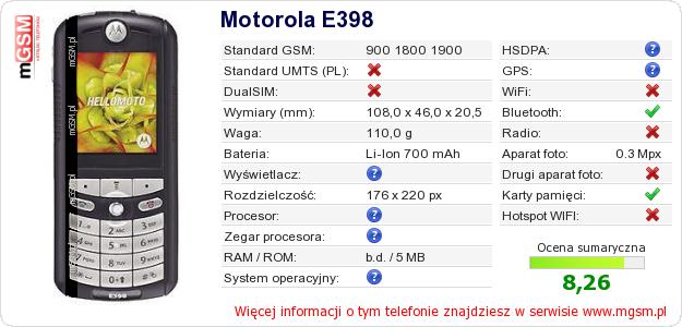Dane telefonu Motorola E398