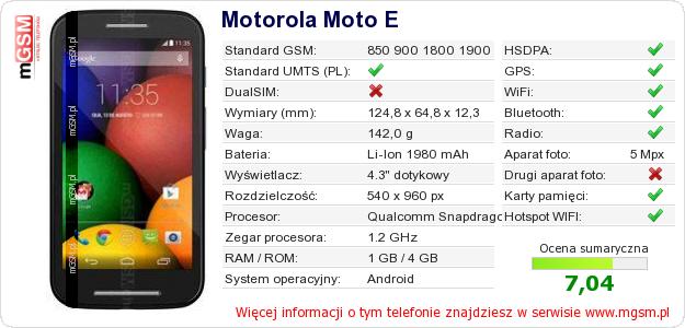 Dane telefonu Motorola Moto E