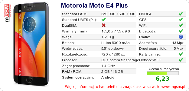 Dane telefonu Motorola Moto E4 Plus
