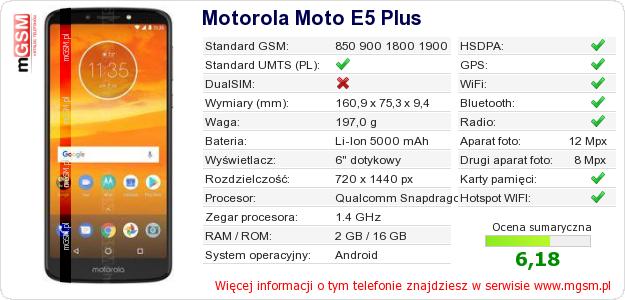 Dane telefonu Motorola Moto E5 Plus